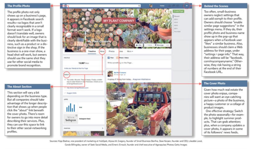 wsj-winning-facebook-page